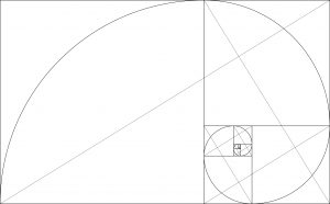 Golden Ratio graph