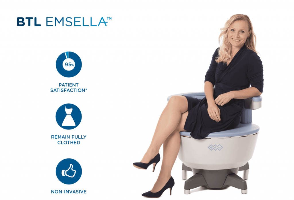 Woman sitting in a chair next to the benefits of Emsella: 95% patient satisfaction, remain fully clothed, and non-invasive.